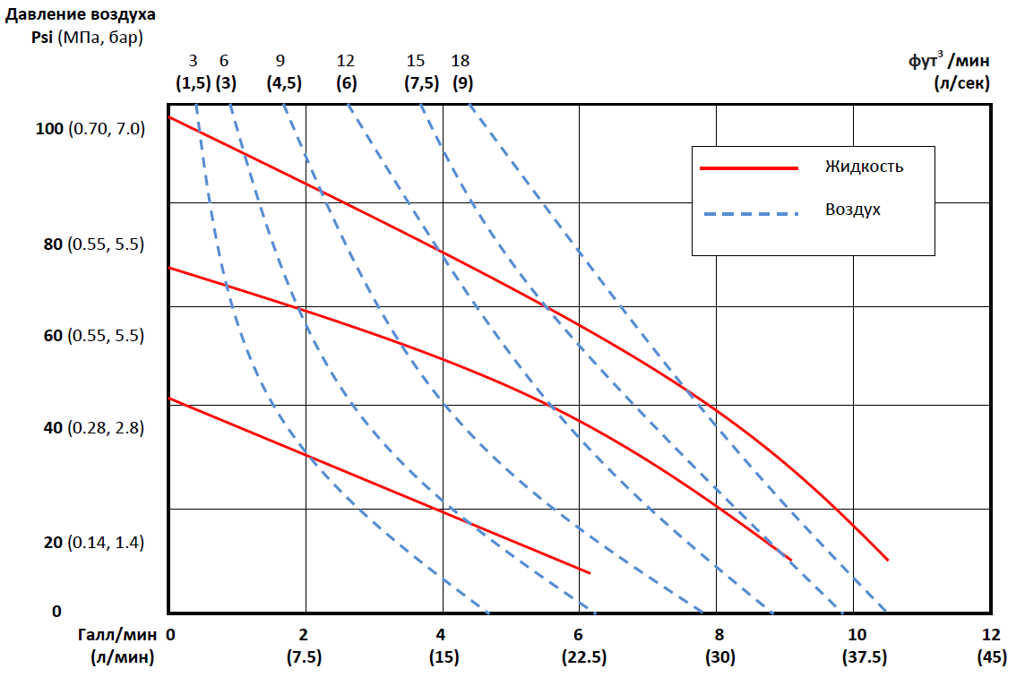 TG-10 график