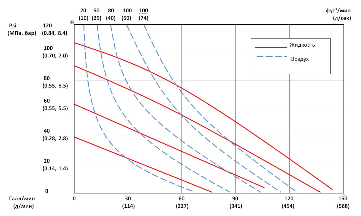 TP50 curve