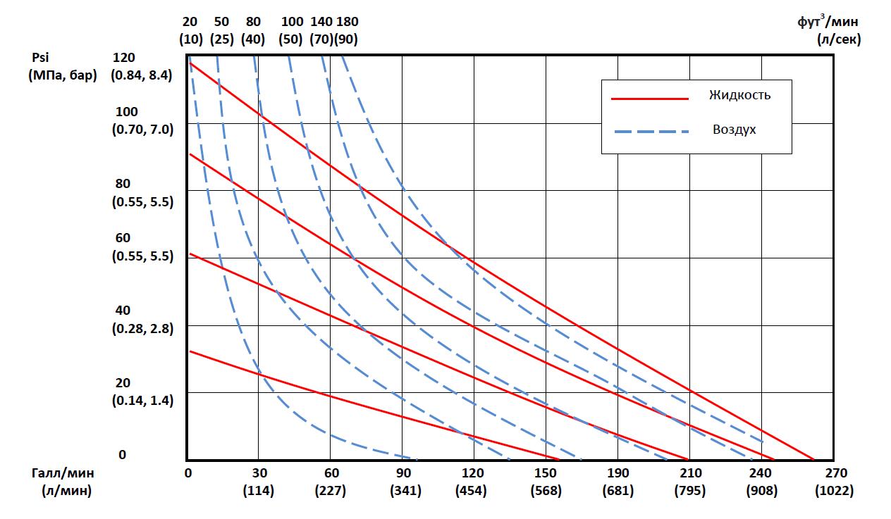 TP80 curve